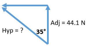 Angle Tension Hypotenuse