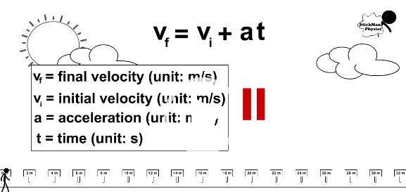 vf = vi + at