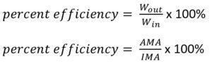 Percent Efficiency
