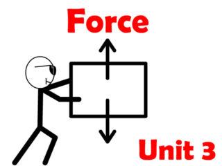 Unit 3: Force