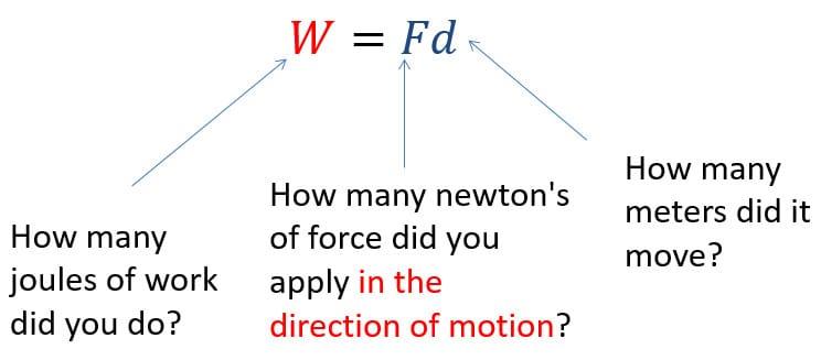 Work Equation