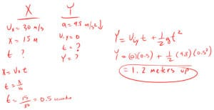 Horizontal Projectile Motion Problem 4