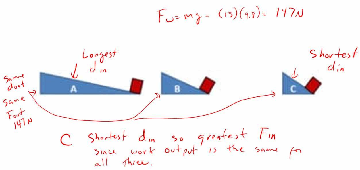 Problem 3 Solution