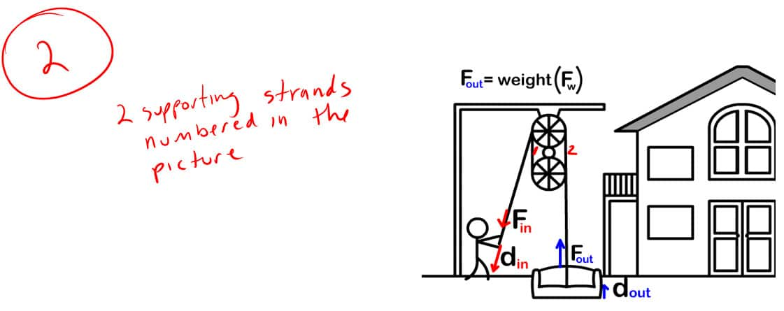 Problem 5 Solution