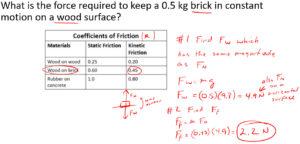 Kinetic Friction Wood on Brick