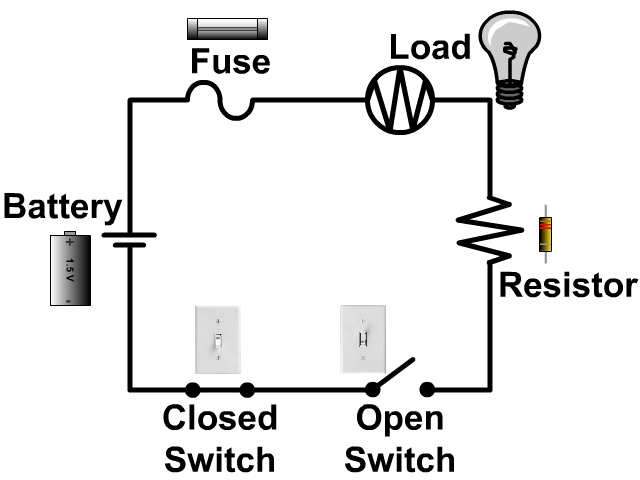 Circuit With Symbols and Pictures