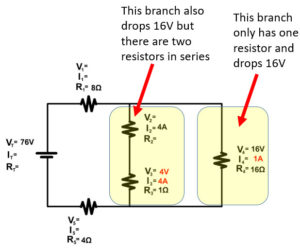 two resistor on a branch in series must drop the same voltage as the other branch