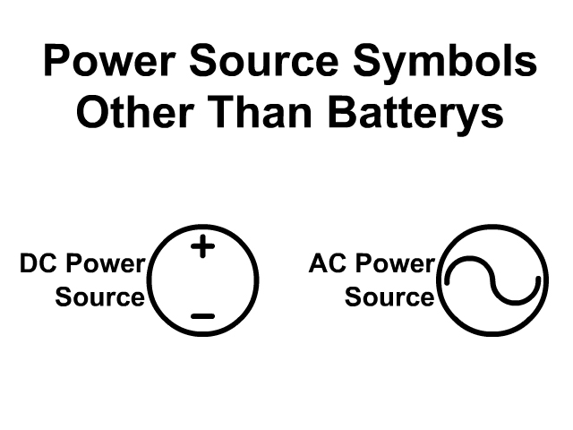 DC and AC Power Source Symbols
