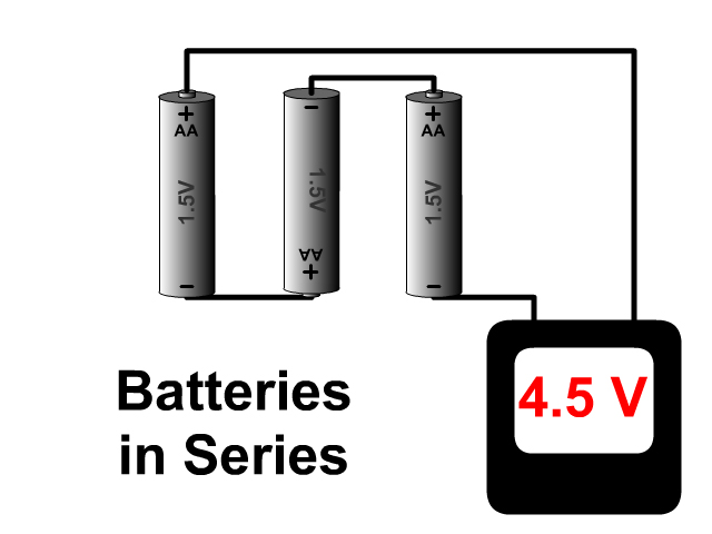Batteries In Series With Voltmeter