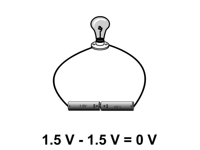 Batteries Wrong Orientation Light
