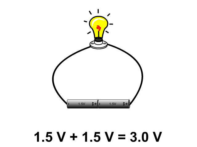 Two Batteries Same Orientation Light