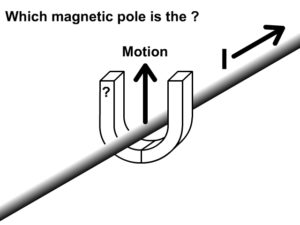 Magnetic Induction Question