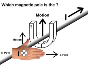 Electromagnetic Induction Question Solution