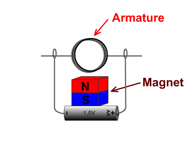 Electric Motor Armature and Magnet
