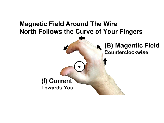 Straight Line Current Magnetic Field Around
