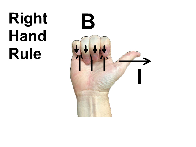 Right Hand Rule For Straight Line Current