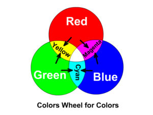 Color Wheel for Colors