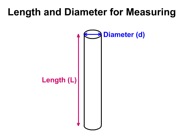 Straw Length and Diameter