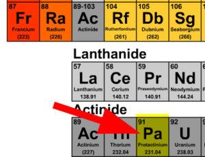 Periodic Table 91